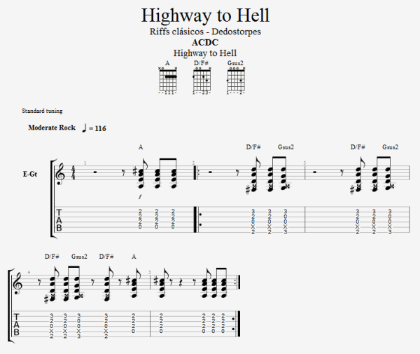 Riffs clasicos - Highway to hell